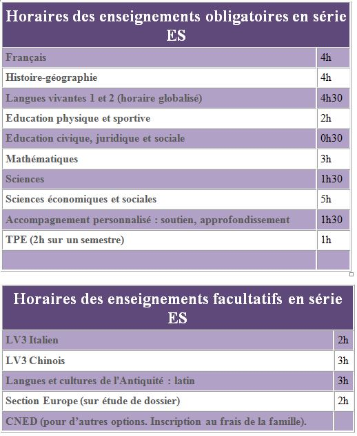 horaires-1erees